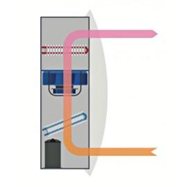 Principe déshumidificateur Dantherm CDP70