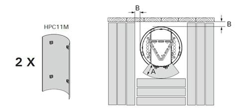 2 plaques protection poele sauna