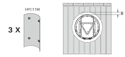 3 plaques protection poele sauna