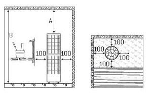 Distance securite Cilindro Pro 165E/200E