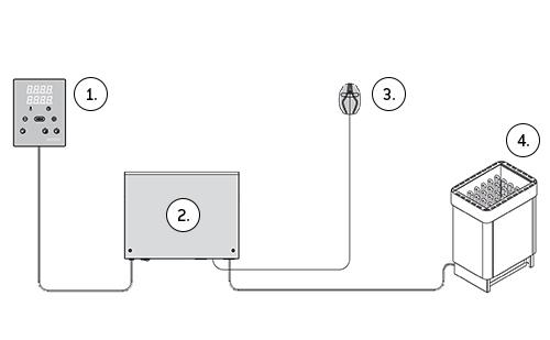 Branchement commande sauna XC110
